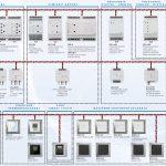 inteligentne-ovladanie-domacnosti-inels-zapojenie-zbernice-prvky