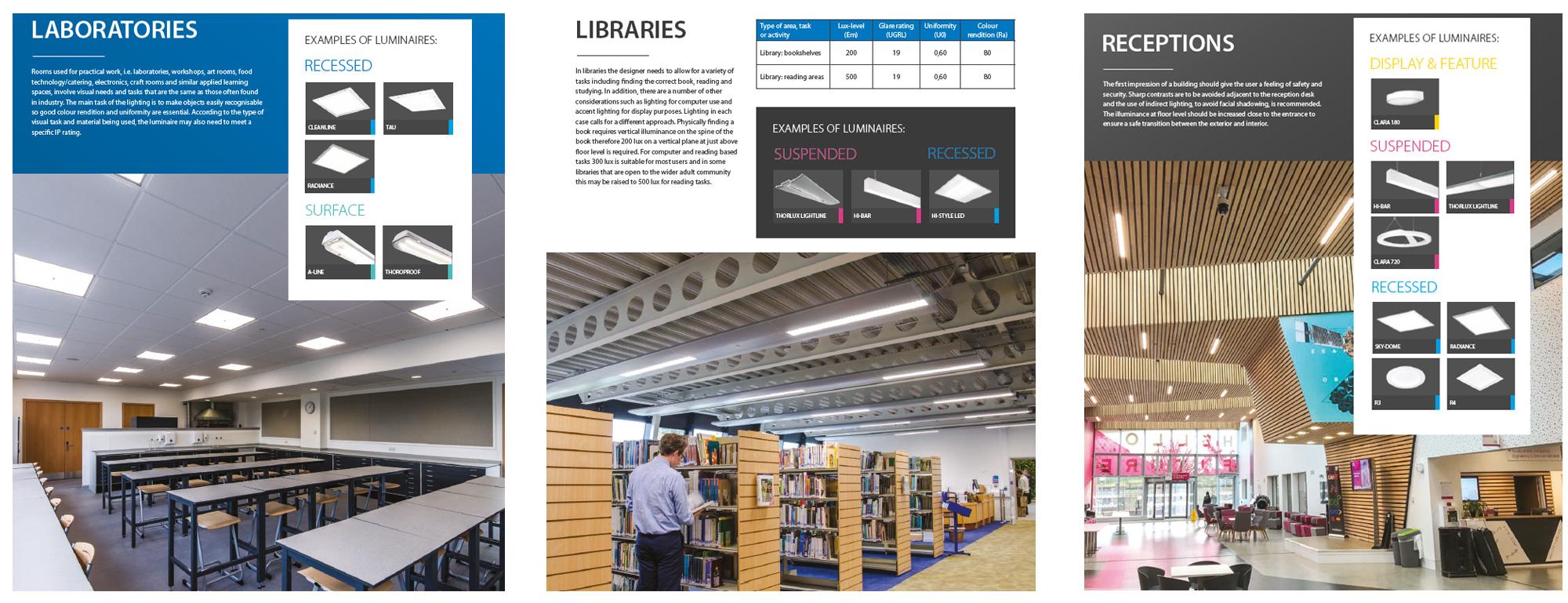 osvetlenie vzdelávacích zariadení, škôl a telocviční