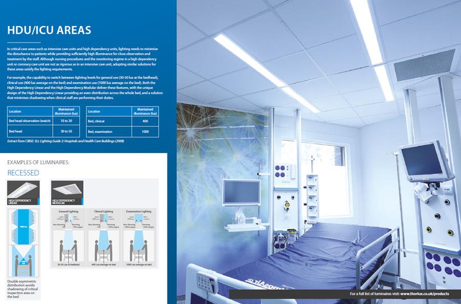 osvetlenie zdravotníckych zariadení